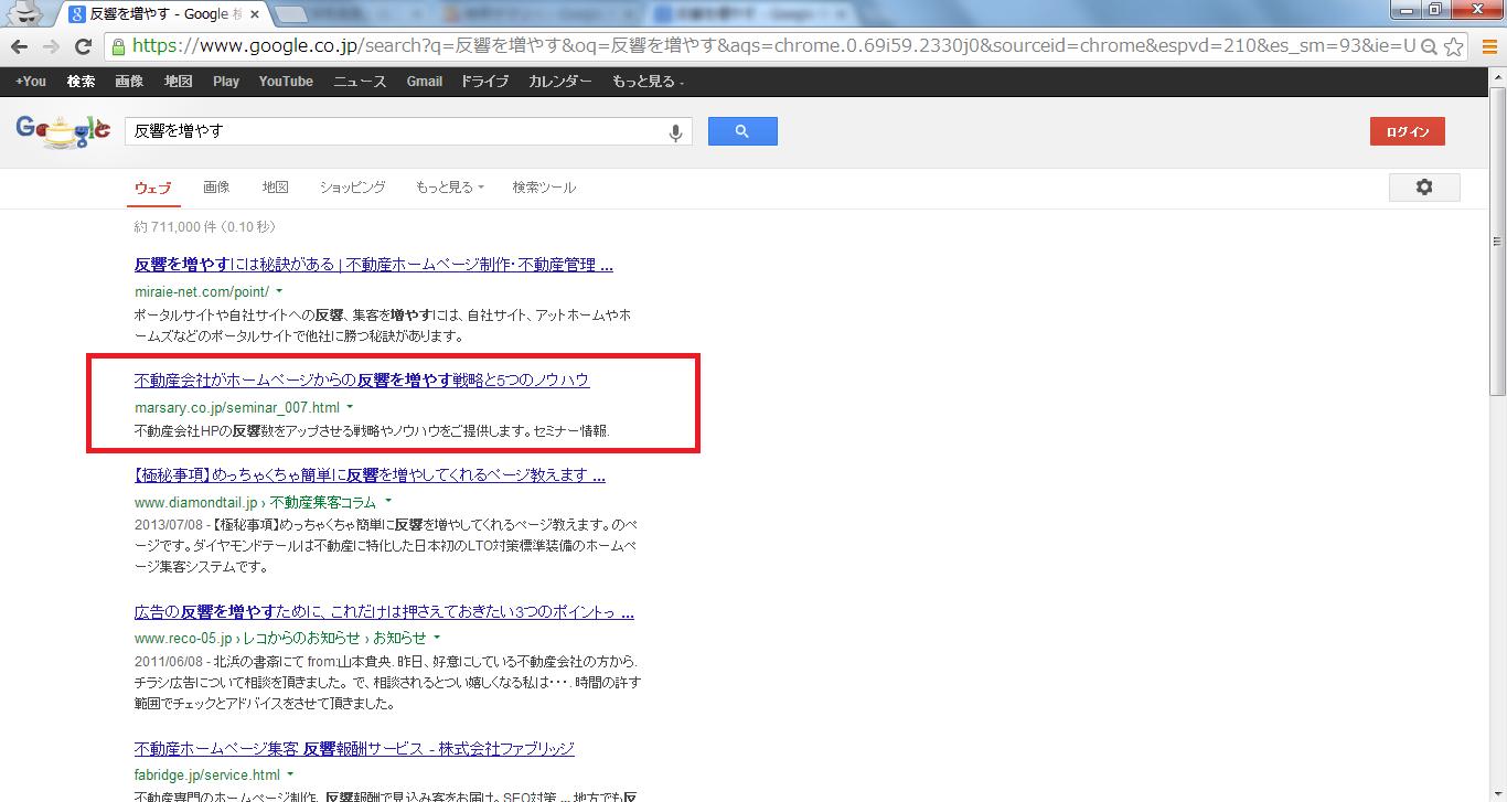 グーグル「反響を増やす」で2位